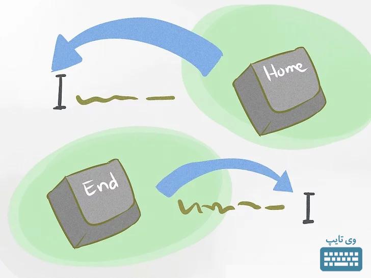کلید های home و end