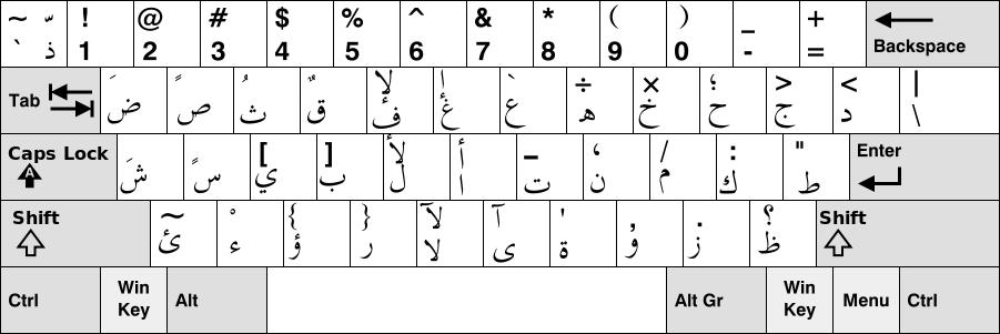 صفحه کلید عربی