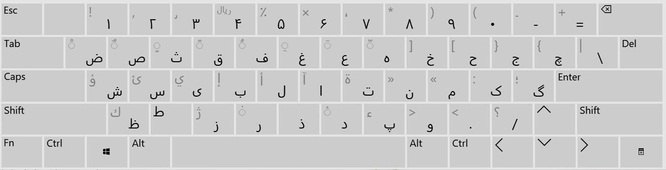 صفحه کلید فارسی استاندارد