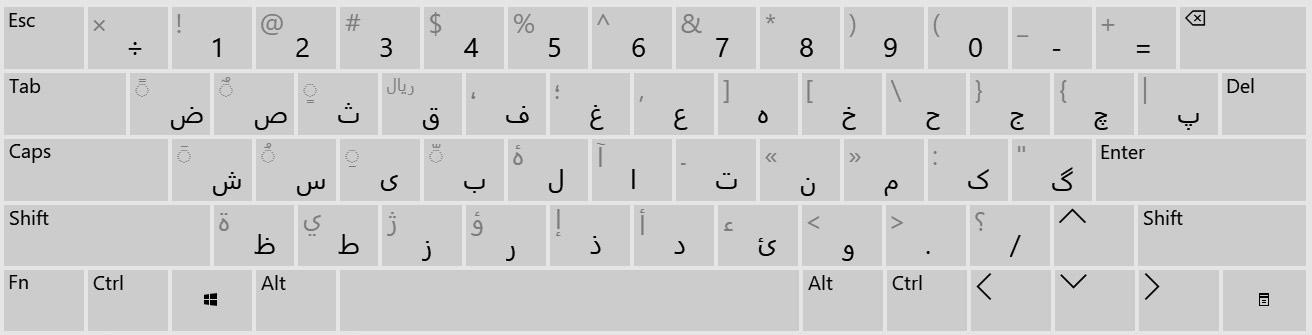 صفحه کلید فارسی رایج ویندوز