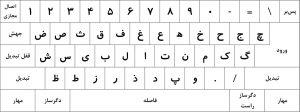 چینش صفحه کلید فارسی استاندارد
