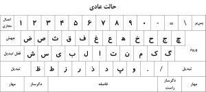 چینش صفحه کلید فارسی استاندارد در حالت نرمال
